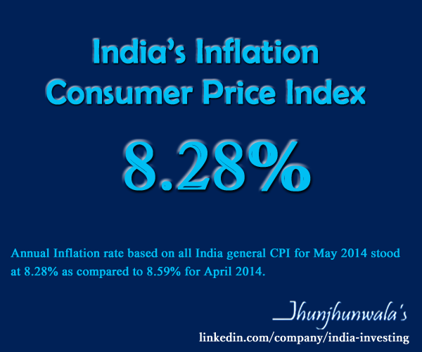 India's Consumer Price Inflation for May 2014
