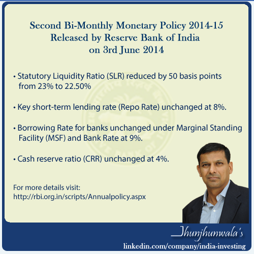 India's Second Bi-Monthly Monetary Policy or Credit Policy of 2014-15 by Central Bank RBI