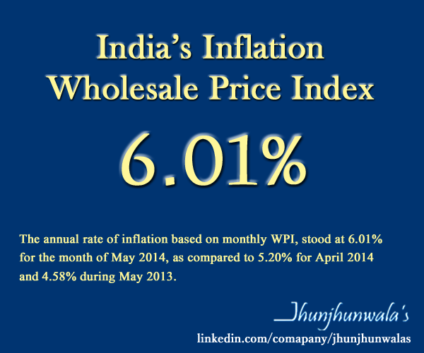 India's Wolesale Price Index, WPI, for May 2014