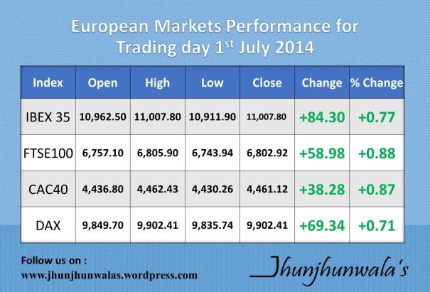European Market _version 2