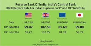 RBI  Reference Rate for 9th and 10th July 2014