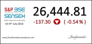 BSE Sensex Performance as on 9th July 2014