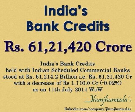 BankCredits