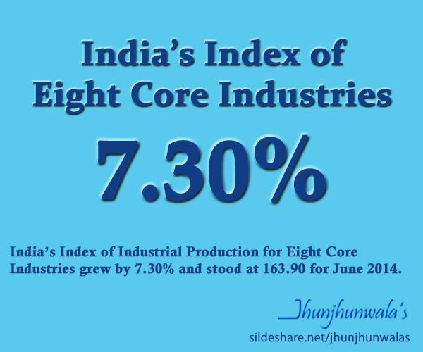 India's Eight Core Industries Index  June 2014