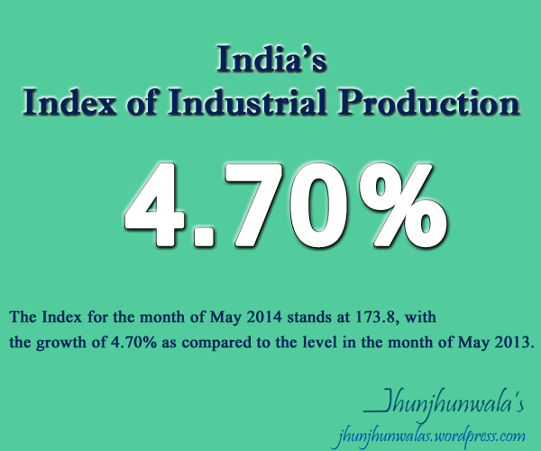 India's Index of Industrial Production IIP May 2014