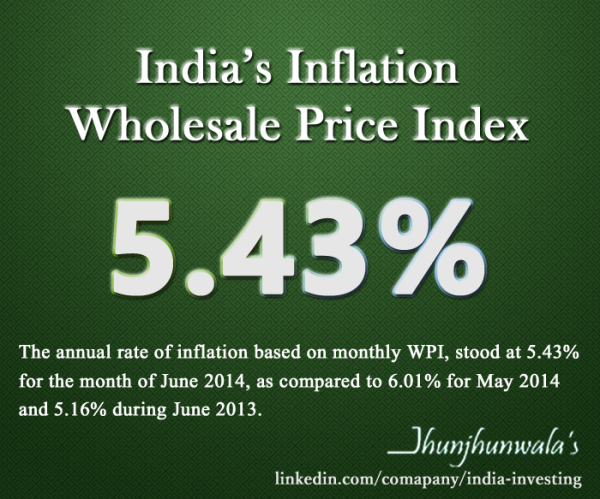 India's Wholesale Price Index WPI Inflation June 2014