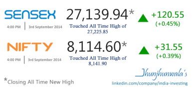 Sensex Nifty New Life Time Highs on 3 September 2014