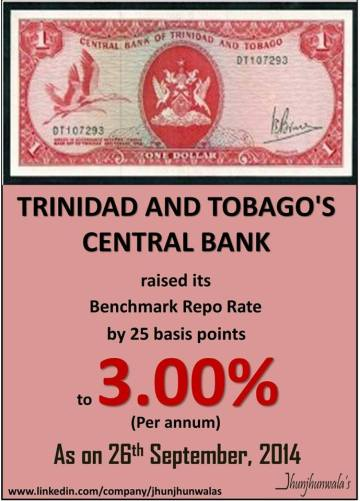 Central Bank of Trinidad and Tobago raised rate on 26th September 2014