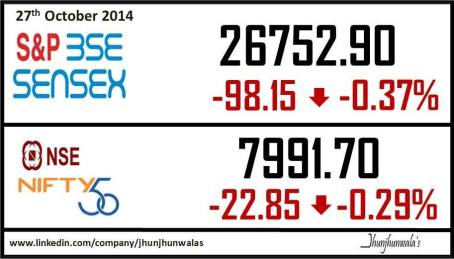‎India Stock Market‬ Indices ‪#Bse Sensex‬ and ‪Nse Nifty‬ Performance as on 27th October 2014