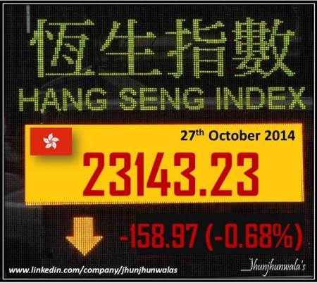 Hong kong Stock Market Index Hang Seng Performance as on 27th October 2014