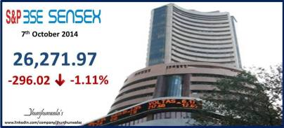 India Stock Market Indices BSE Sensex Performance as on 7th October 2014