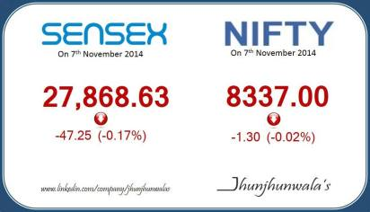 #‎IndiaStockMarket‬ Indices ‪#‎BseSensex‬ and ‪#‎NseNifty‬ Performance as on 7th November 2014