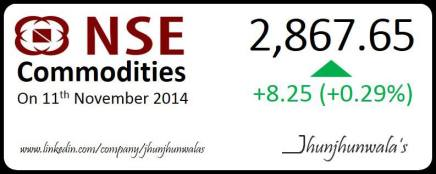‪#‎IndiaStockMarket‬ ‪#‎NseCommodities‬ Performance as on 11th November 2014.