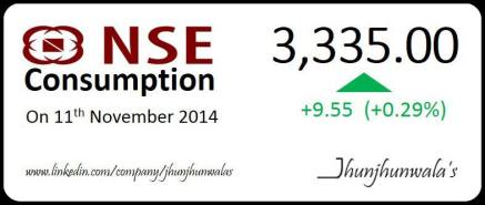 ‪#‎IndiaStockMarket‬ ‪#‎NseConsumption‬ Performance as on 11th November 2014.