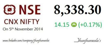 ‪#‎IndiaStockMarket‬ ‪#‎NseNifty‬ Performance as on 5th November 2014.