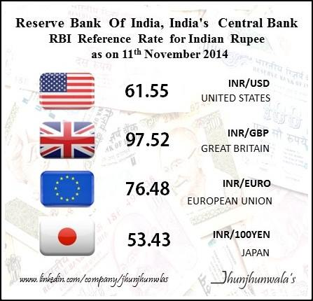 Indian Currency Rupee RBI ReferenceRates as on 11th November 2014 against , USDollar , Euro , GreatBritishPound , JapaneseYen