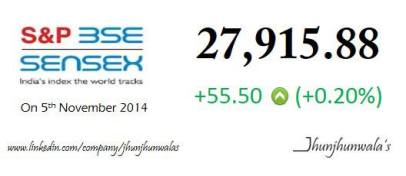 #IndiaStockMarket #BseSensex Performance as on 5th November 2014.