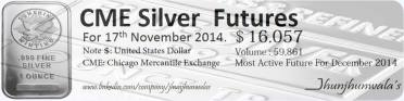 #SilverFutures for 17th November 2014.The most active futures for month of December 2014 settled at US$16.057 Per Troy Ounce
