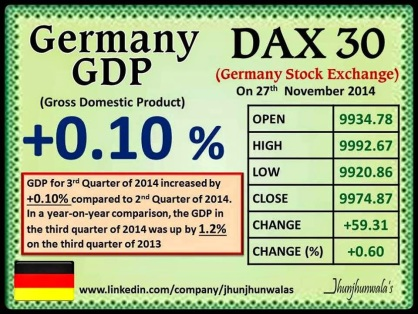 Germany Gross Domestic Product for 3rd Quarter of 2014