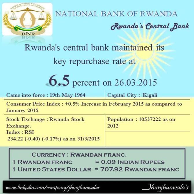 rwanda-31 march 2015-bhavika