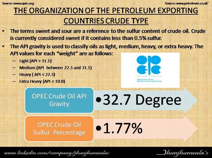 opec api-joney